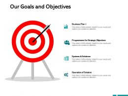 Our Goals And Objectives Operation Of Solution Ppt Powerpoint Presentation Icon Influencers