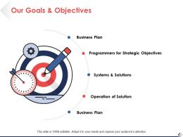 our_goals_and_objectives_ppt_pictures_design_ideas_Slide01