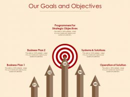 Our Goals And Objectives Programmers For Strategic Objectives F5 Powerpoint Slides