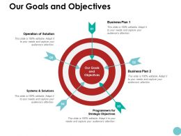 Our Goals And Objectives Systems And Solutions K87 Ppt Powerpoint Presentation