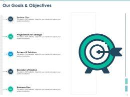 Our Goals Objectives Programmers For Strategic Ppt Presentation Samples
