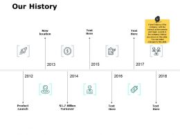 Our History 2012 To 2018 Ppt Powerpoint Presentation File Brochure