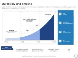 Our History And Timeline Recruitment Industry Investor Funding Elevator Ppt Background