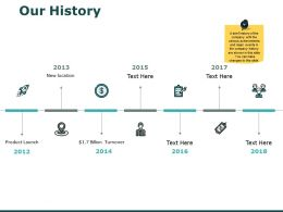 Our History Location Ppt Powerpoint Presentation Template Professional