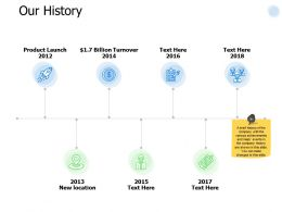 Our History Product Launch Ppt Powerpoint Presentation Inspiration Summary