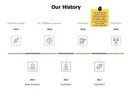 Our History Years J217 Ppt Powerpoint Presentation File Slide