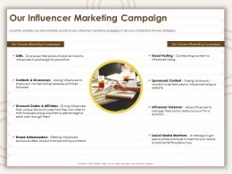 Our Influencer Marketing Campaign Ppt Powerpoint Presentation Visual Aids Infographics