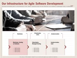 Our Infrastructure For Agile Software Development Mainframe Ppt Powerpoint Presentation Show