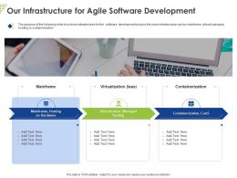 Our Infrastructure For Agile Software Development Ppt Powerpoint Presentation Summary Microsoft