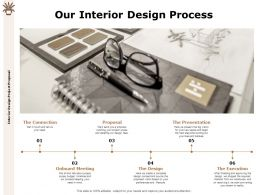 Our Interior Design Process Connection Ppt Powerpoint Presentation Slides Introduction