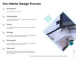 Our Interior Design Process Ppt Powerpoint Presentation Icon Picture