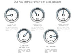 Our Key Metrics Powerpoint Slide Designs