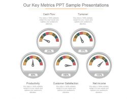 Our Key Metrics Ppt Sample Presentations