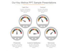 our_key_metrics_ppt_sample_presentations_Slide01