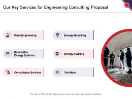 Our Key Services For Engineering Consulting Proposal Ppt Powerpoint Presentation Layouts Designs