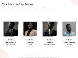 Our Leadership Team N428 Powerpoint Presentation Template
