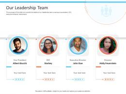Our Leadership Team Office Fitness Ppt Infographics