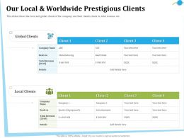 Our Local And Worldwide Prestigious Clients Deals In Ppt Powerpoint Presentation Gallery Files