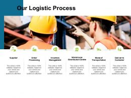 Our Logistic Process Ppt Powerpoint Presentation Styles Portrait