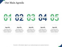 Our Main Agenda Checklist Business Management Strategy Marketing