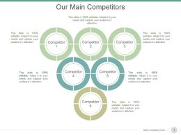Our Main Competitors Powerpoint Slide Presentation Sample