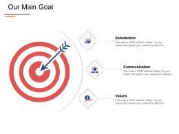 Our Main Goal Communication Values E419 Ppt Powerpoint Presentation Show Outline