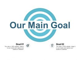 Our Main Goal Competition J136 Ppt Powerpoint Presentation File Images