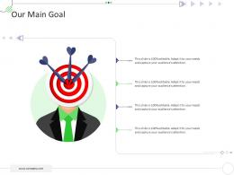 Our Main Goal Mckinsey 7s Strategic Framework Project Management Ppt Designs