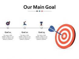 Our Main Goal Ppt Inspiration Introduction