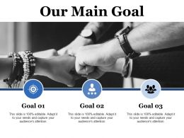 Our Main Goal Ppt Powerpoint Presentation Styles Grid