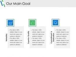 our_main_goal_ppt_sample_presentations_Slide01