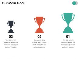Our Main Goal Ppt Summary Visual Aids