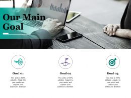 Our Main Goal With Three Icons Ppt Ideas Structure