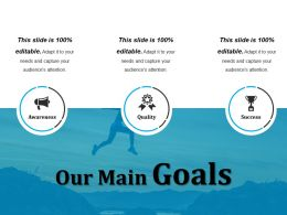 Our Main Goals Powerpoint Presentation