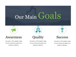Our Main Goals Powerpoint Presentation Templates