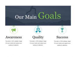 Our Main Goals Powerpoint Presentation Templates