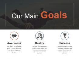 Our Main Goals Powerpoint Slide Background Designs