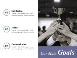 Our Main Goals Presentation Outline