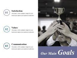 our_main_goals_presentation_outline_Slide01
