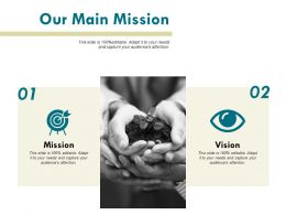 Our Main Mission Vision C788 Ppt Powerpoint Presentation Pictures Influencers
