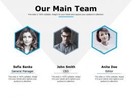 Our Main Team Introduction Ppt Powerpoint Presentation Pictures Gallery