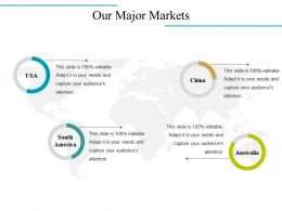 Our Major Markets Presentation Diagrams
