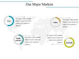 Our Major Markets Presentation Diagrams