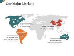 Our Major Markets Presentation Outline