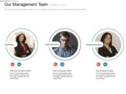 Our Management Team Chief Technology Ppt Powerpoint Presentation Professional Mockup