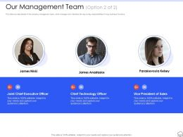Our Management Team Sales Ppt Powerpoint Presentation Slides Design Ideas