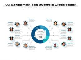 Our Management Team Structure In Circular Format