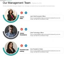 Our Management Team Vice President Ppt Powerpoint Presentation Pictures Slideshow
