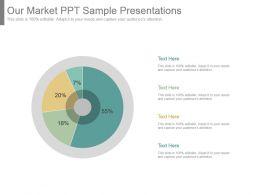 Our Market Ppt Sample Presentations