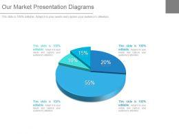 Our Market Presentation Diagrams